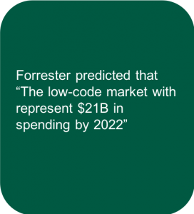 Forrester Low Code Predictions