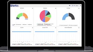 Analytics on Works No Code Platform